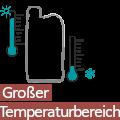 Großer Temperaturbereich